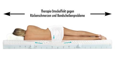 Physiologa Therapiematratze mit Streckeffekt